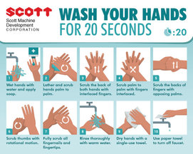Hand-washing instructional signs
